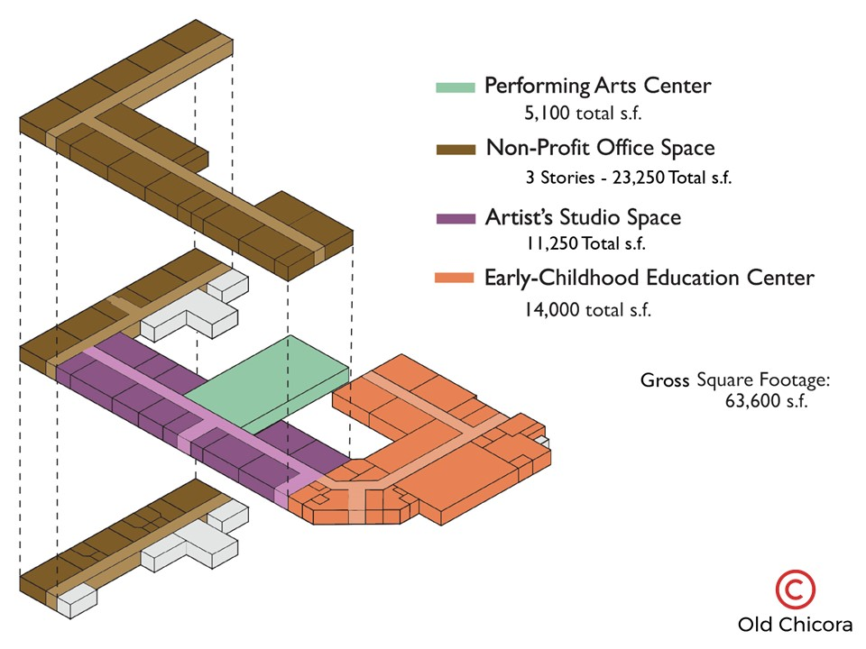 Artspace begins looking at feasibility of live/work space